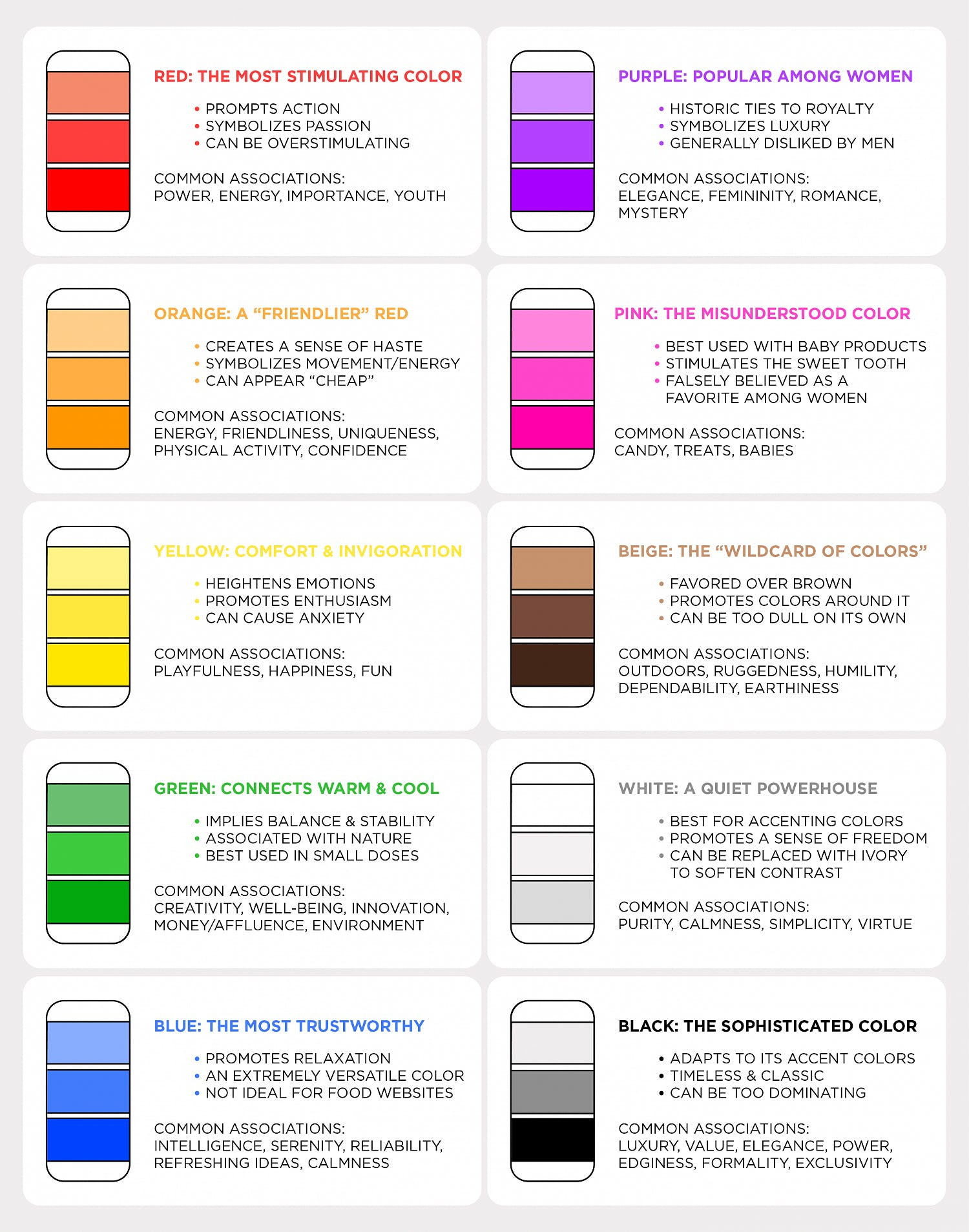 A handy cheat sheet about the psychology behind common colors
