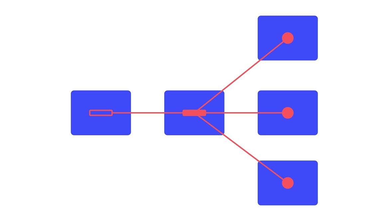 Keyword searching navigation model