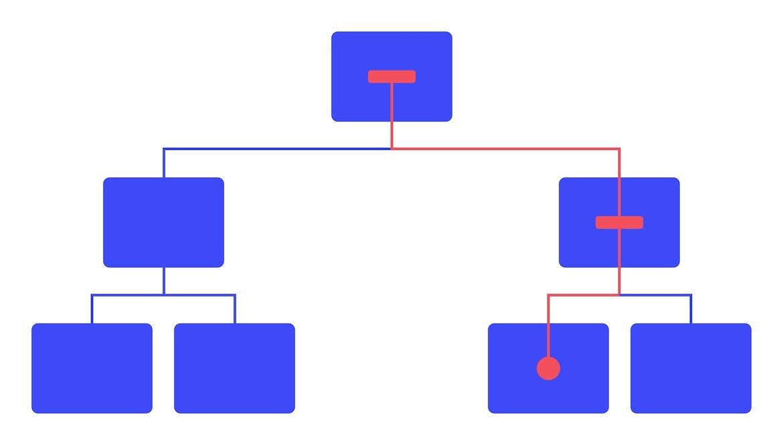 Structural browsing navigation model