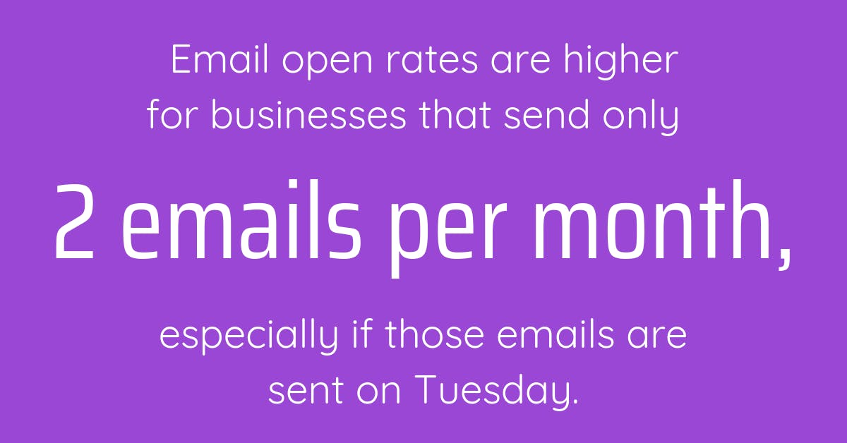 email stats