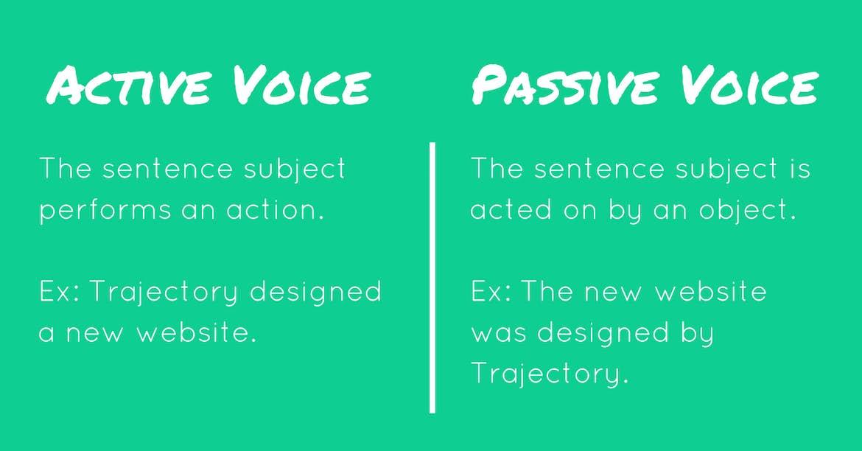active voice website copy