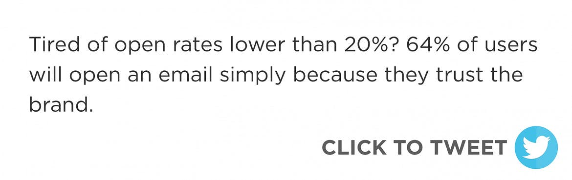 One of the best ways to increase email open rates is to increase trust in your brand