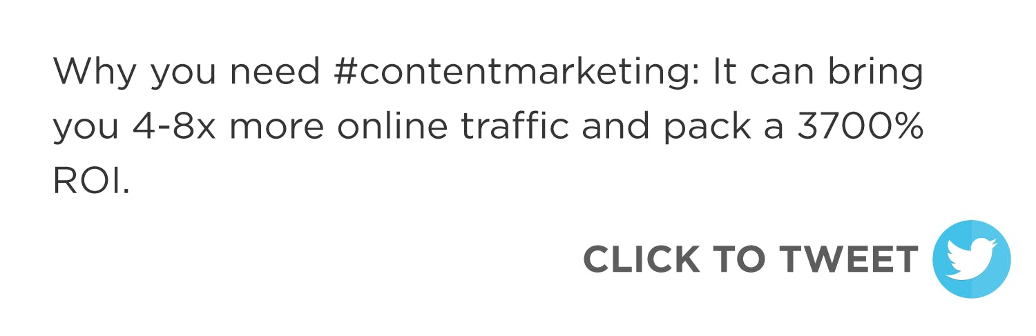 Click to tweet: Content marketing can bring you 4-8x more traffic and pack a 3700% ROI