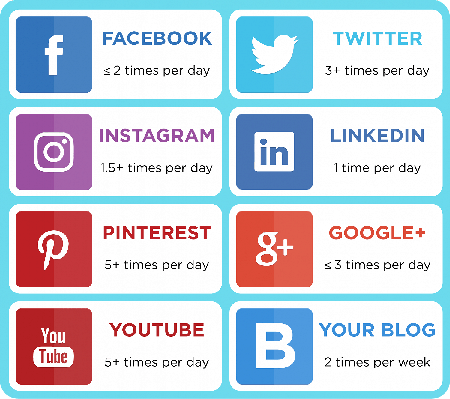 How often to post on your social media accounts