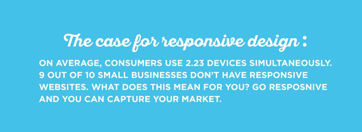 Consumers use an average of 2.23 devices at once, and 9 out of 10 small businesses don't have responsive websites