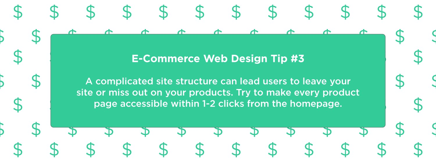 Try to make every product page accessible within 1-2 clicks from the homepage